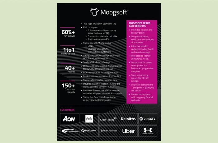 Moogsoft Sales Hiring infographic